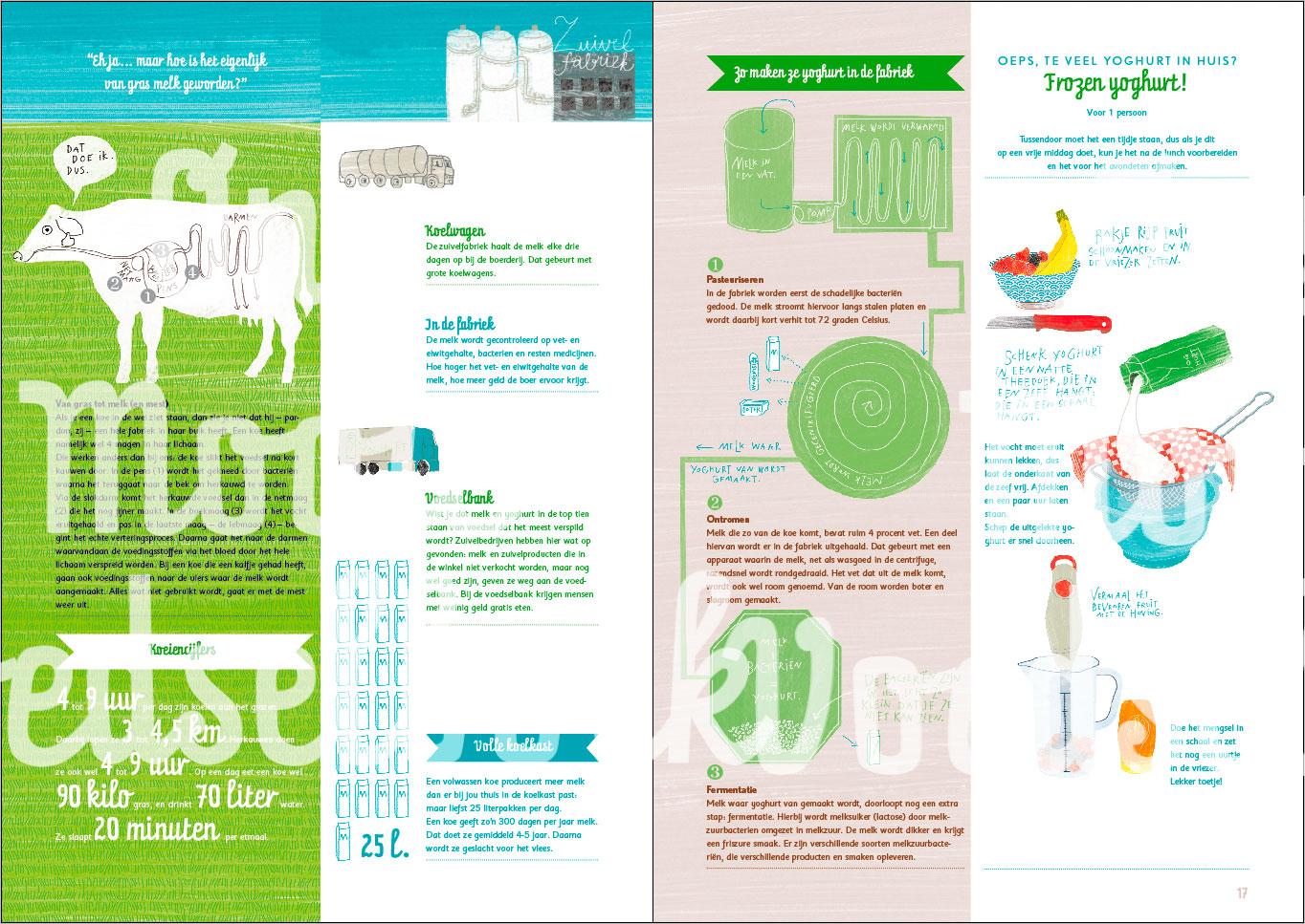 posterboek-ons-mooie-voedsel-10